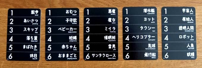 難しくなったお題カード|インサイダーゲームブラック