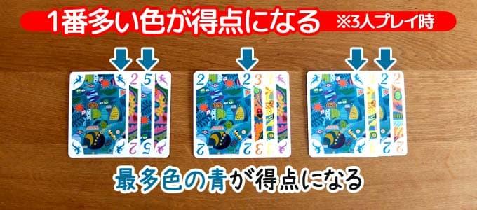 1番多い色が得点になるカードを1枚出す|5211