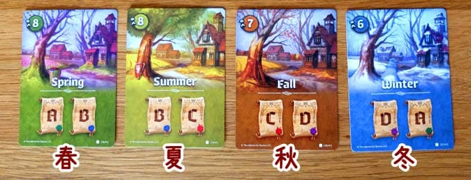 季節カード|カートグラファーズ(Cartographers a Roll Player Tale)の内容物