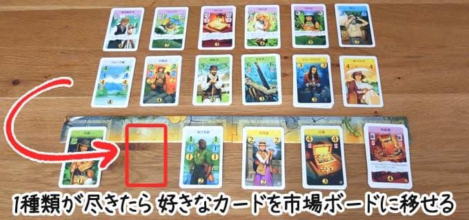 カード購入|エルドラドを探して(The Quest for Eldorado)