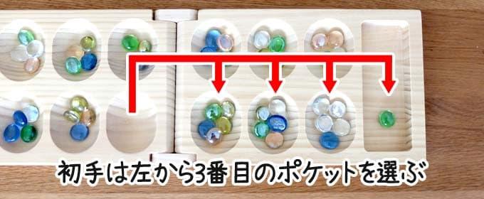 左から3番目のポケットを選ぶ|マンカラの定石