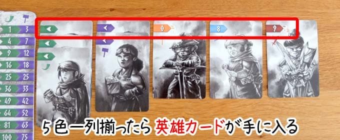 5色のカードが横一列に揃う|ニダヴェリア